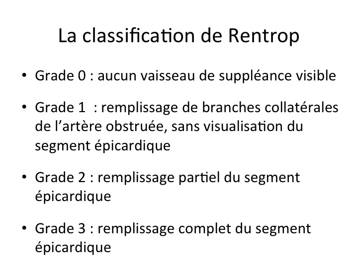 Classification de Rentrop